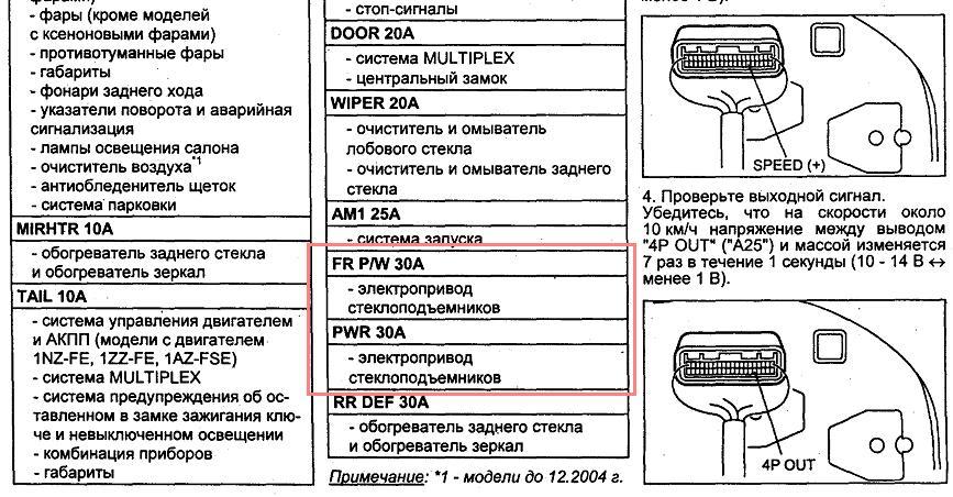 Схема предохранителей на тойота аллион 2002